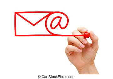 pojęcie, email