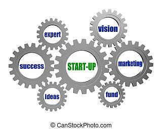 pojęcie, handlowy, do góry, szary, początek, mechanizmy,...