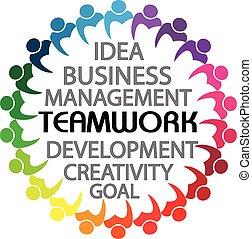 pojęcie, handlowy zaludniają, zjednoczenie, teamwork, logo