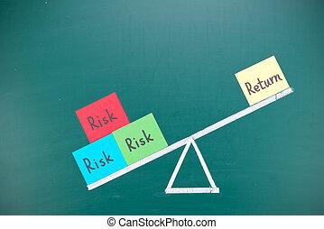 pojęcie, imbalance, ryzyko, powrót
