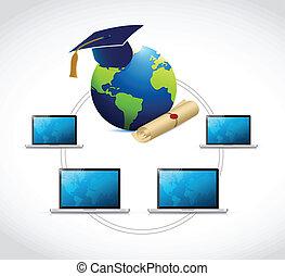 pojęcie, komputerowe wykształcenie, ilustracja, sieć