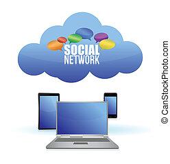 pojęcie, obliczanie, media, &, towarzyski, chmura
