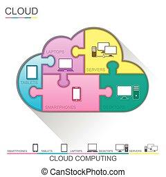 pojęcie, obliczanie, zagadka, wektor, projektować, chmura