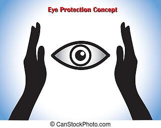 pojęcie, oko, albo, ochrona, ubezpieczenie