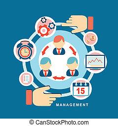 pojęcie, płaski, kierownictwo, projektować, handlowy