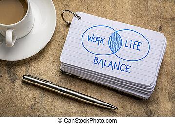 pojęcie, praca, waga, życie