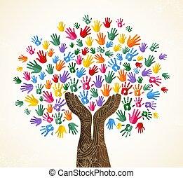 pojęcie, rozmaitość, drzewo, ręka, kultura, ludzki