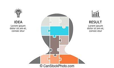 pojęcie, strony, zagadka, idea, mózg, ludzki, sieć, wykres, 2, szablon, steps., prezentacja, głowa, handlowy, opcje, wiedza, diagram, nerwowy, infographic., jigsaw., twarz, chart., wektor