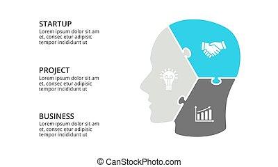 pojęcie, strony, zagadka, idea, mózg, ludzki, sieć, wykres, 3, szablon, steps., prezentacja, głowa, handlowy, opcje, wiedza, diagram, nerwowy, infographic., jigsaw., twarz, chart., wektor