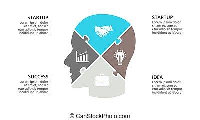 pojęcie, strony, zagadka, idea, mózg, ludzki, sieć, wykres, 4, szablon, steps., prezentacja, głowa, handlowy, opcje, wiedza, diagram, nerwowy, infographic., jigsaw., twarz, chart., wektor