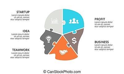 pojęcie, strony, zagadka, idea, mózg, ludzki, sieć, wykres, 5, szablon, steps., prezentacja, głowa, handlowy, opcje, wiedza, diagram, nerwowy, infographic., jigsaw., twarz, chart., wektor