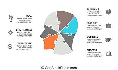 pojęcie, strony, zagadka, idea, mózg, ludzki, sieć, wykres, 7, steps., prezentacja, głowa, szablon, handlowy, opcje, wiedza, diagram, nerwowy, infographic., jigsaw., twarz, chart., wektor
