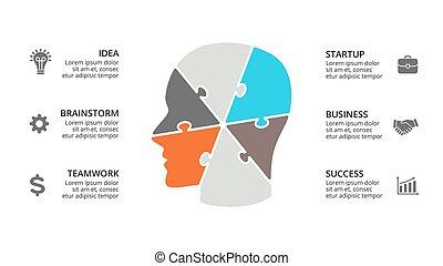 pojęcie, strony, zagadka, idea, mózg, ludzki, sieć, wykres, szablon, 6, steps., prezentacja, głowa, handlowy, opcje, wiedza, diagram, nerwowy, infographic., jigsaw., twarz, chart., wektor