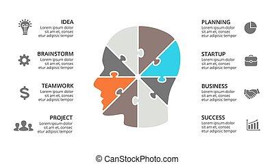 pojęcie, strony, zagadka, idea, mózg, ludzki, sieć, wykres, szablon, 8, steps., prezentacja, głowa, handlowy, opcje, wiedza, diagram, nerwowy, infographic., jigsaw., twarz, chart., wektor