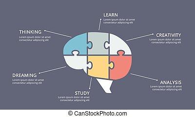 pojęcie, strony, zagadka, pamięć, idea, mózg, ludzki, sieć, wykres, szablon, 6, steps., prezentacja, handlowy, opcje, wiedza, diagram, nerwowy, infographic., jigsaw., twarz, chart., wektor