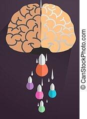 pojęcie, układ, afisz, idea, twórczy, mózg, projektować, tło