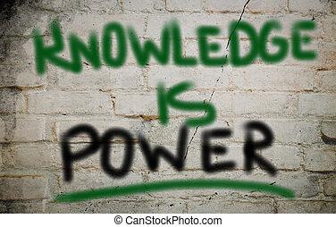 pojęcie, wiedza, moc