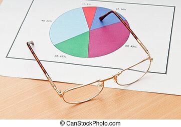 pojęcie, wykresy, handlowy