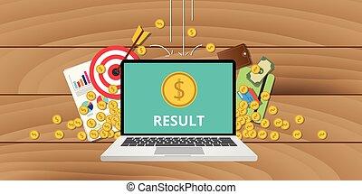pojęcie, wyniki, handlowy
