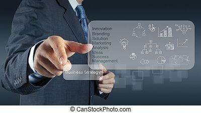 pojem, business strategie