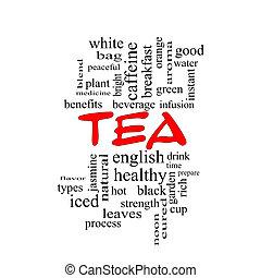 pojem, vzkaz, čaj, verzálky, mračno, červeň