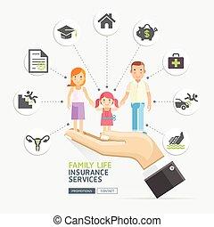 pojistka, provozy, pojmový, design., ruce, majetek, rodina,...