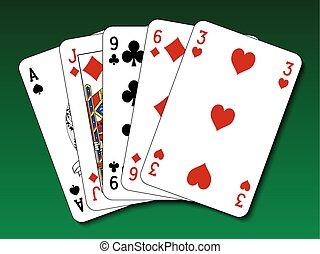 Poker hand - High card