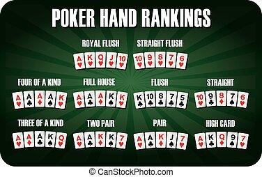 poker hand rankings - texas hold'em Poker hand rankings...