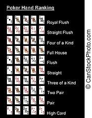 poker hand ranks black