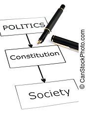 política, esquema, y, pluma, blanco