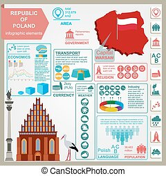 Poland infographics, statistical data, sights. Vector...