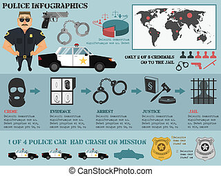 Police infographic set with crime evidence arrest justice...
