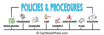 policies and procedures Concept. Chart with keywords