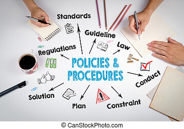 policies and procedures Concept. Chart with keywords and icons