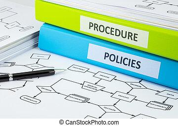 policies, e, procedimento, documentos, para, negócio