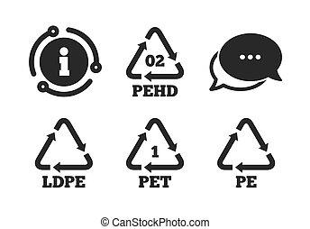polietileno, ld-pe, mascota, vector, hd-pe., terephthalate.