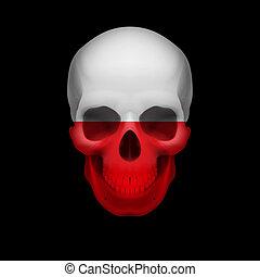 Polish flag skull