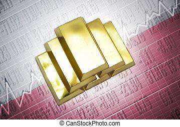 polish gold reserves