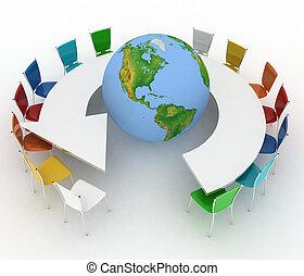 politica globale, concetto