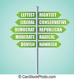 Political Directions - Directional sign of political...