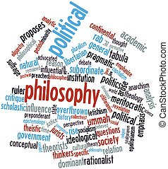 Political philosophy - Abstract word cloud for Political...
