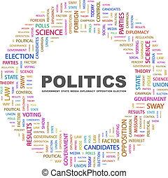 POLITICS. Word cloud concept illustration. Wordcloud collage...