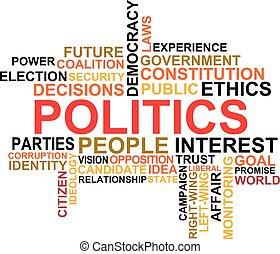 politiek, woord, wolk
