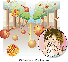 medical illustration of the effects of the pollen allergy