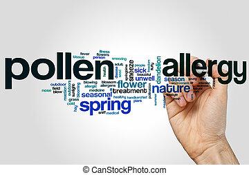 Pollen allergy word cloud