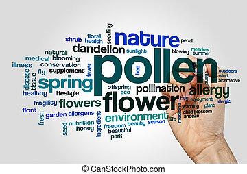 Pollen word cloud