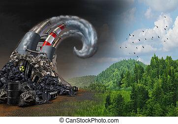 Pollution Wave Concept - Pollution wave concept and...