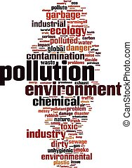 Pollution word cloud