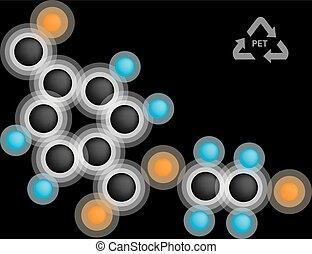 polyethylene terephthalate, képlet