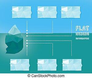 polygonal, infographic, góra lodowa